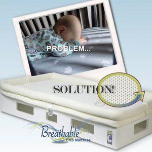 Rozumné šetrenie pri kúpe postele